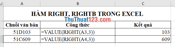 Sử dụng làm RIGHT kết hợp với hàm VALUE chuyển dữ liệu sang số